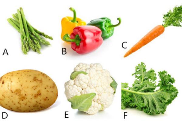 凭感觉,选择一种蔬菜: