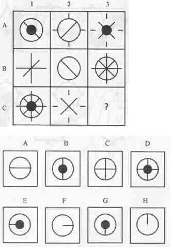 下图右下角缺少的是哪个图形?